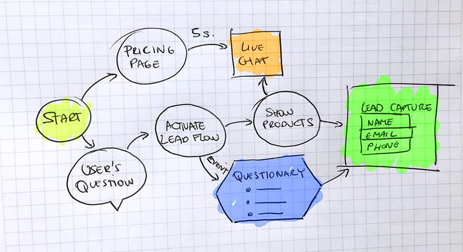 https://marketeer.co/wp-content/uploads/2015/07/marketeer-feedback.jpg